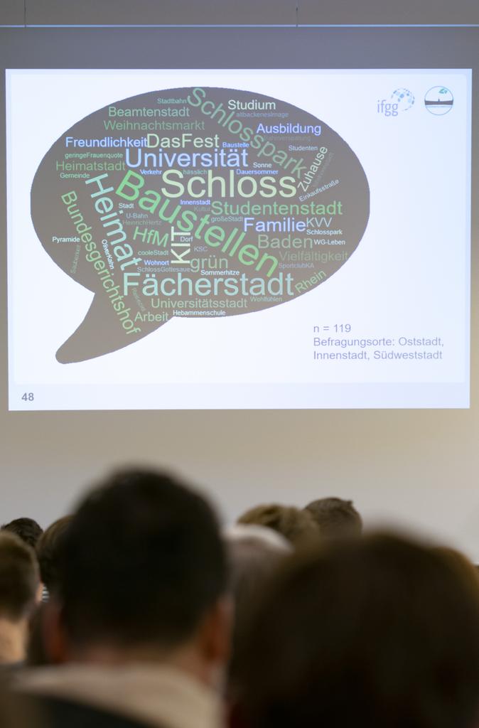PowerPoint-Folie mit Sprechblase und Wortwolke